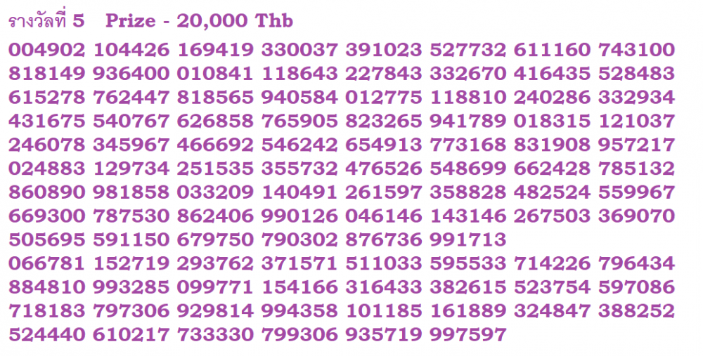 Thai lottery results 5th prize 16th February 2020.png