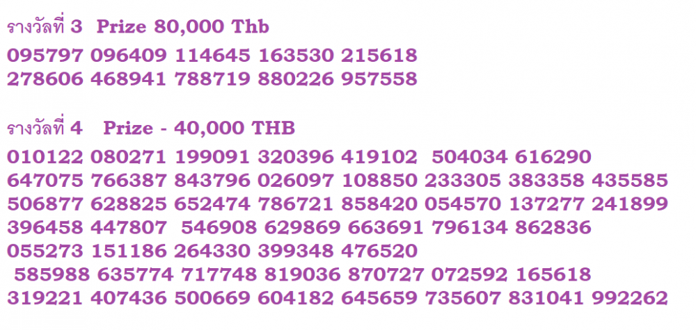 Thai lottery results 3rd and 4th prize 16th February 2020.png